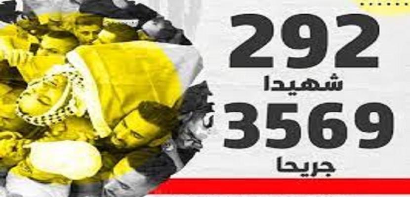 الوكالة الفلسطينية : 292 شهيدا جراء الانتهاكات الإسرائيلية