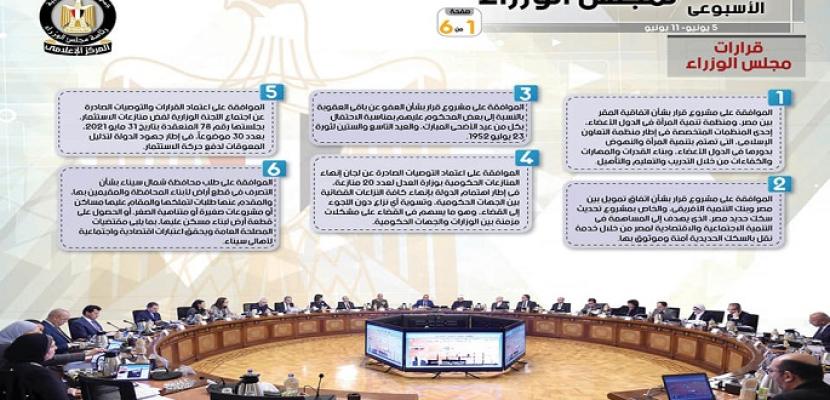 بالإنفوجراف.. الحصاد الأسبوعي لمجلس الوزراء خلال الفترة من 5 حتى 11 يونيو 2021