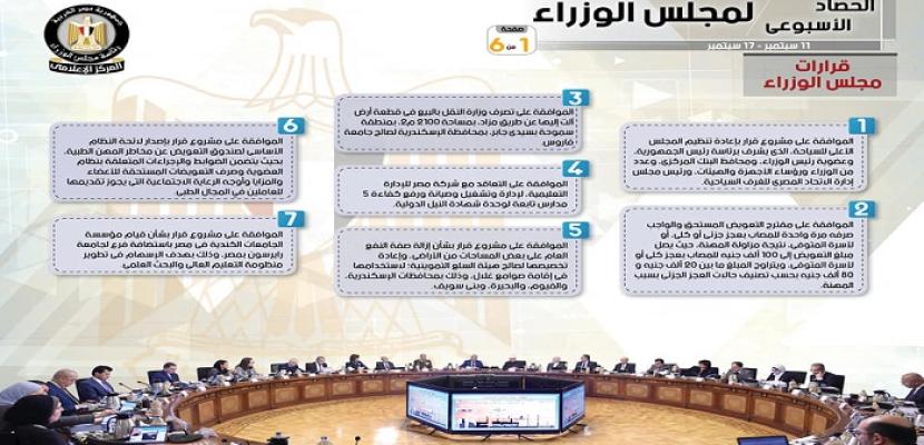بالإنفوجراف.. الحصاد الأسبوعي لمجلس الوزراء خلال الفترة من 11 حتى 17 سبتمبر