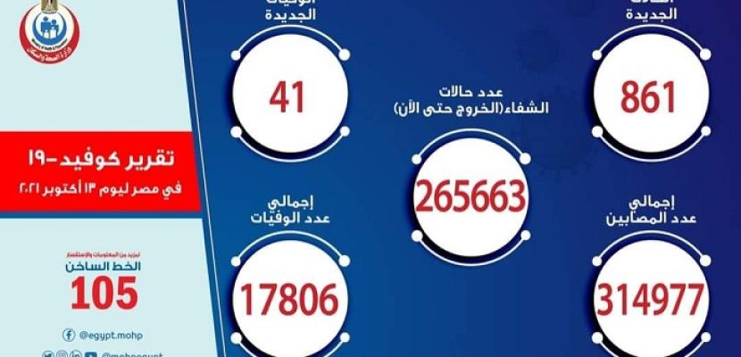 الصحة: تسجيل 861 حالة إيجابية جديدة بفيروس كورونا .. و 41 حالة وفاة